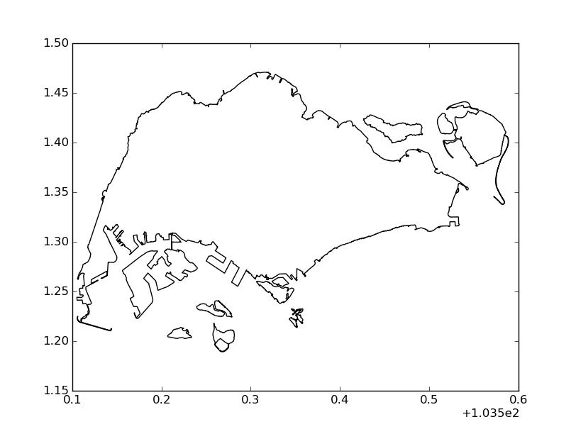 Shapefile drawing using Python